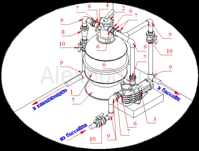 Схема монтажа: granada506