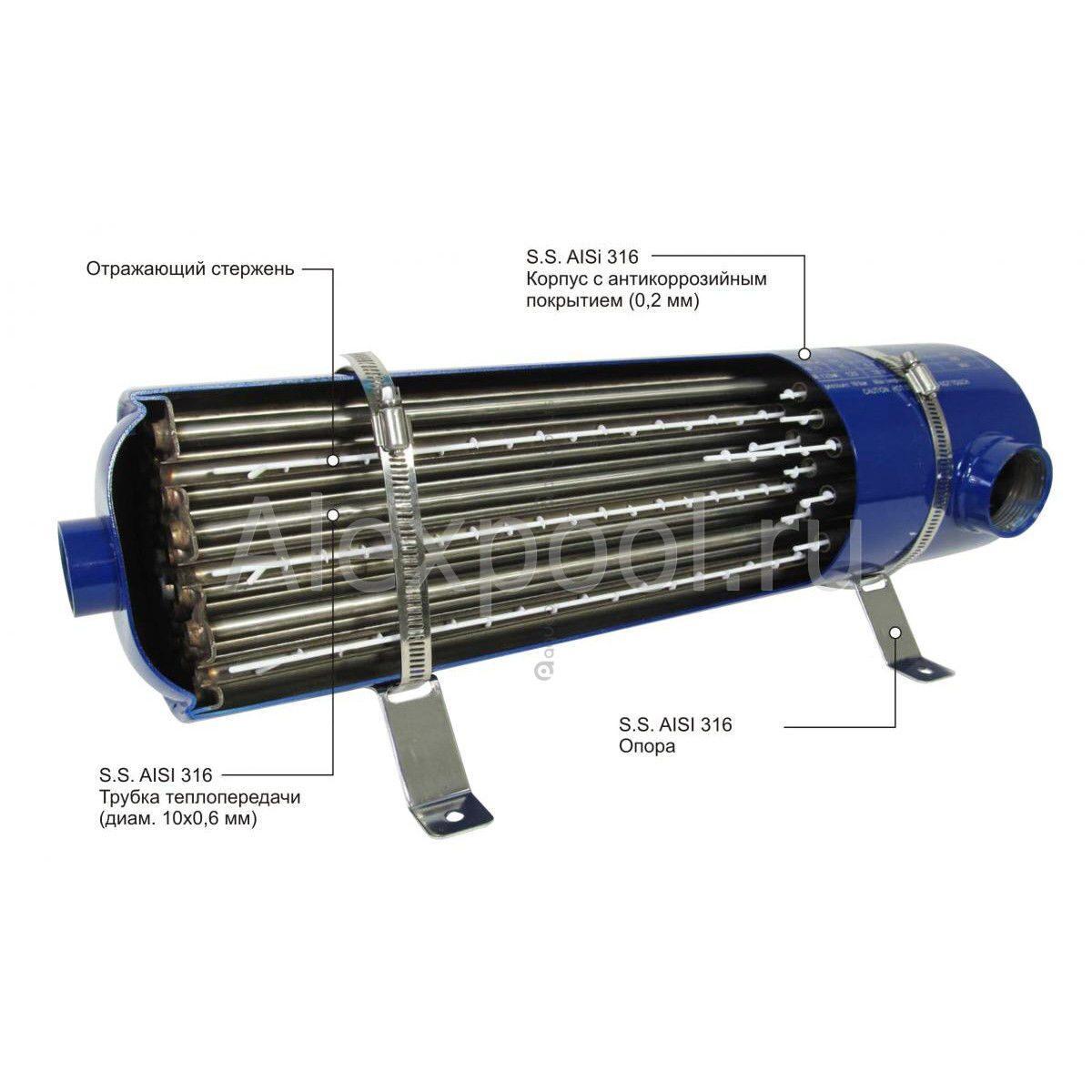 Теплообменник для бассейна водяные теплообменник изготовление маркировка