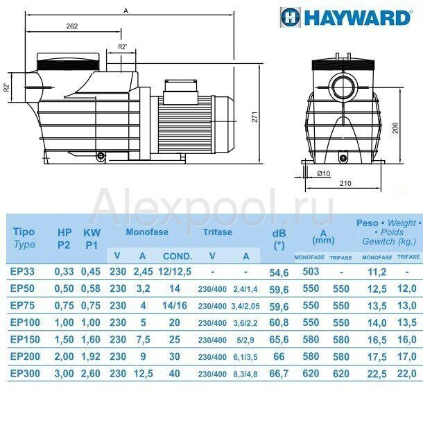 hayward_ep_pump_dimens_1_2_1_1_2_2_1.jpg